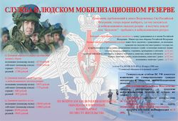 Служба в людском мобилизационном резерве
